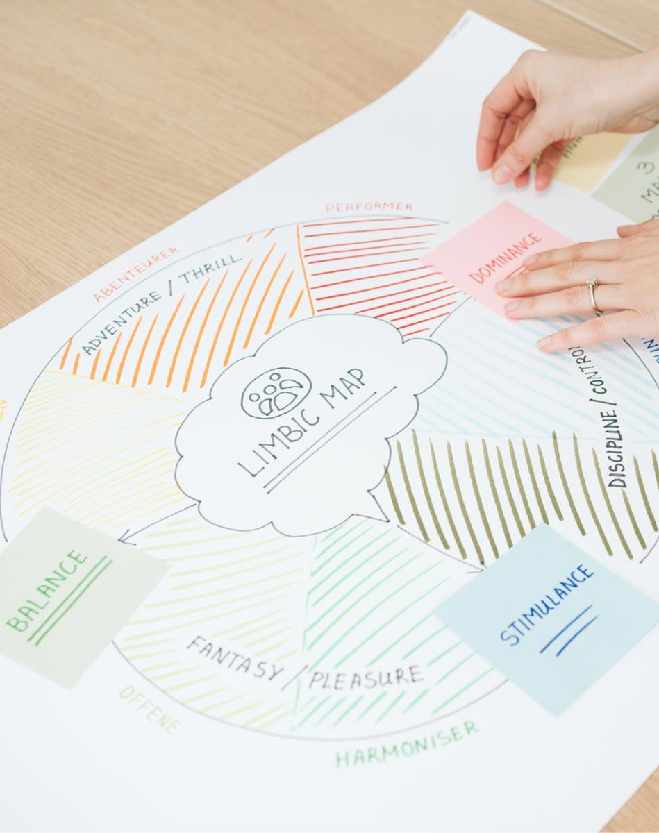 Konzeption der Corporate und Markenidentität in Wien